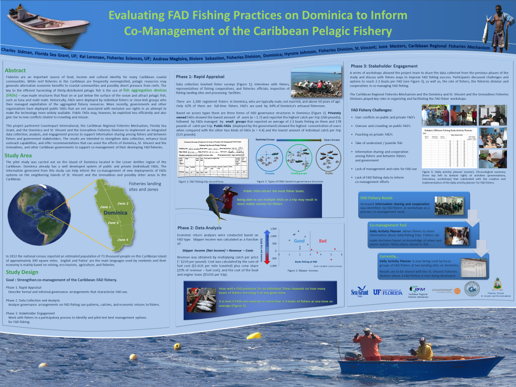 FAD_Fishing_Poster