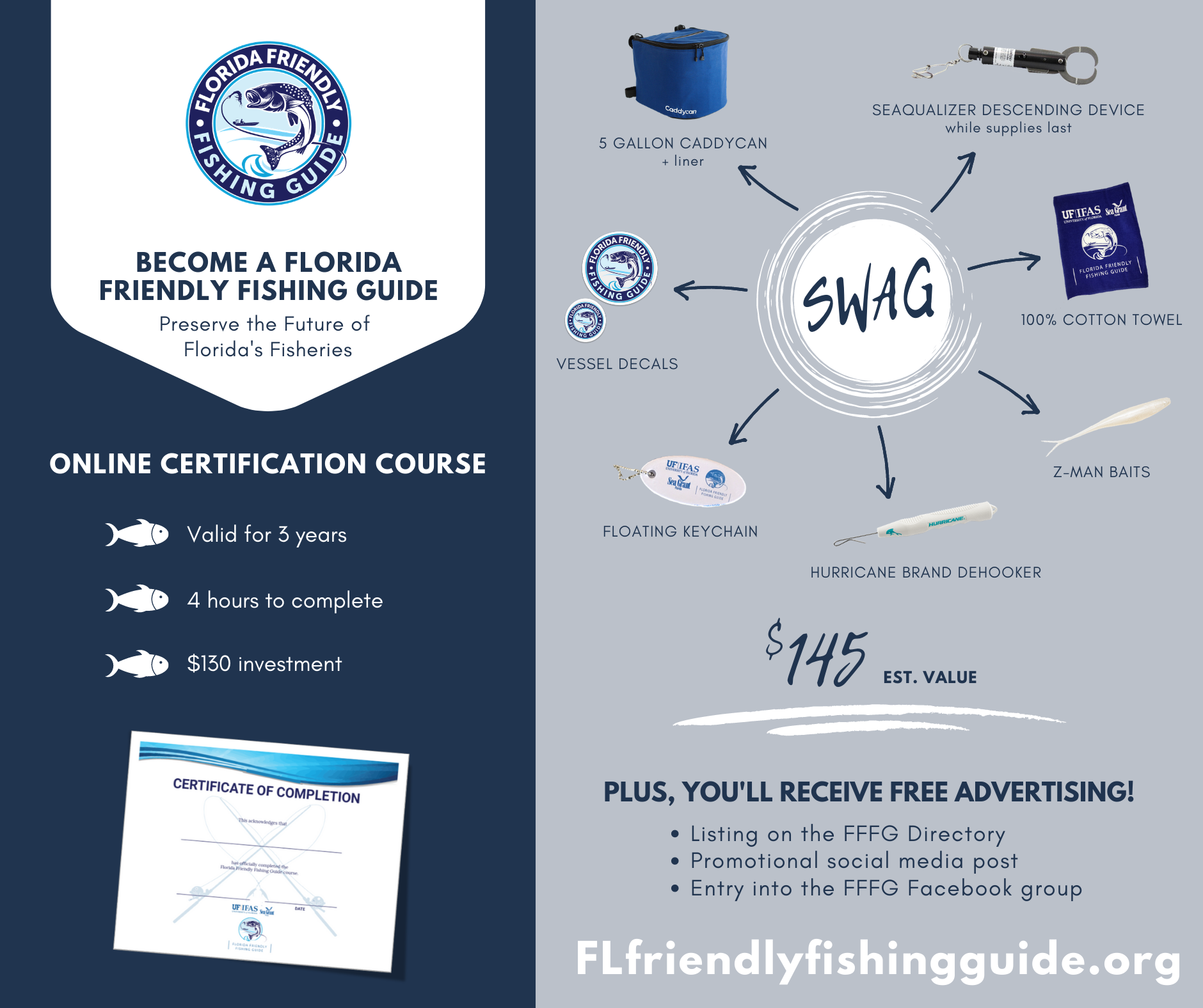 Infographic showing the benefits of FFFG certification